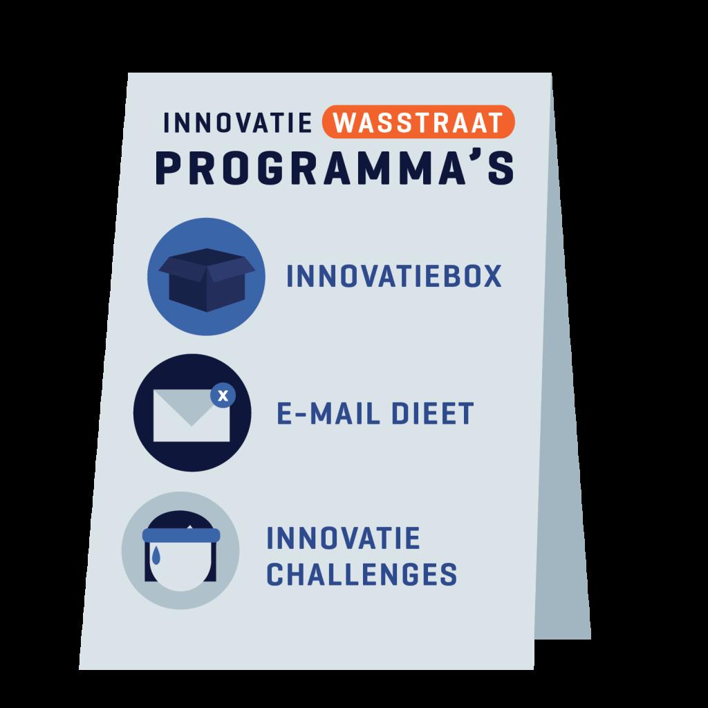 innovatieprogramma